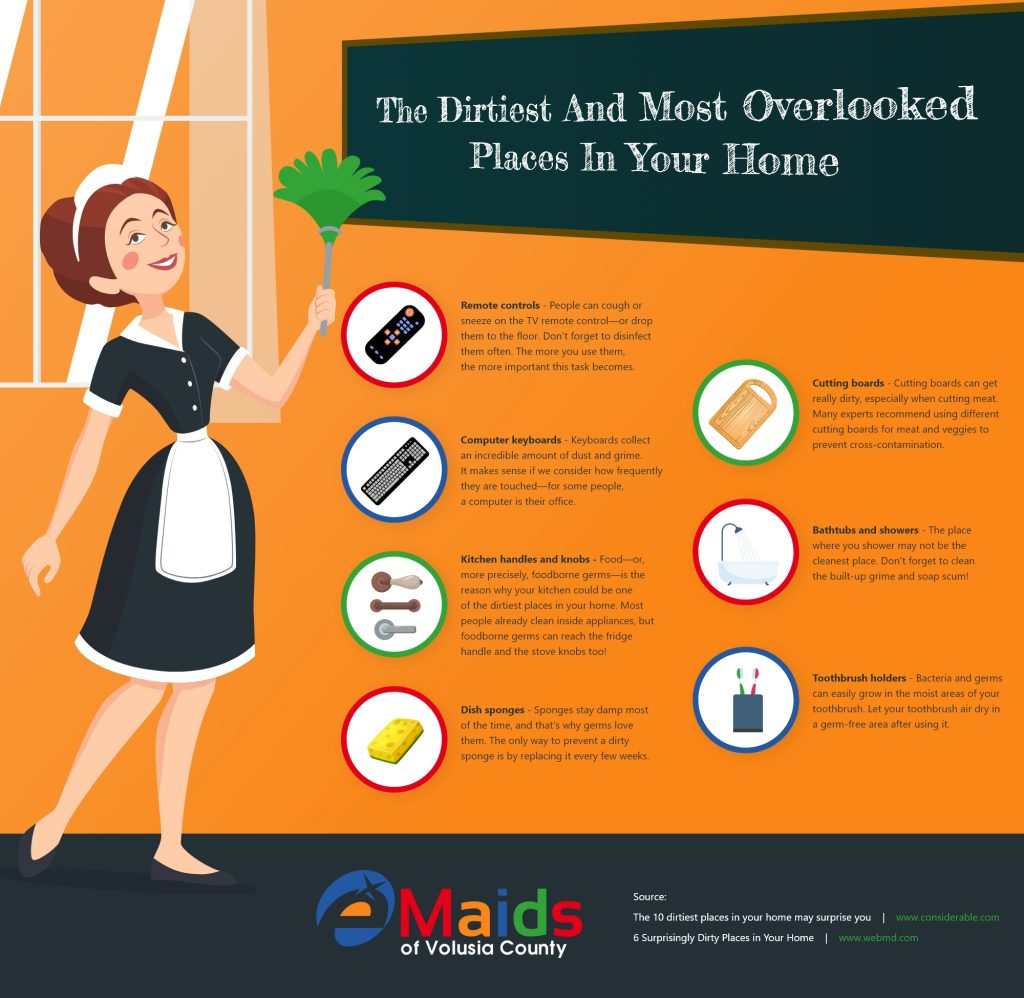 The Dirtiest And Most Overlooked Places In Your Home