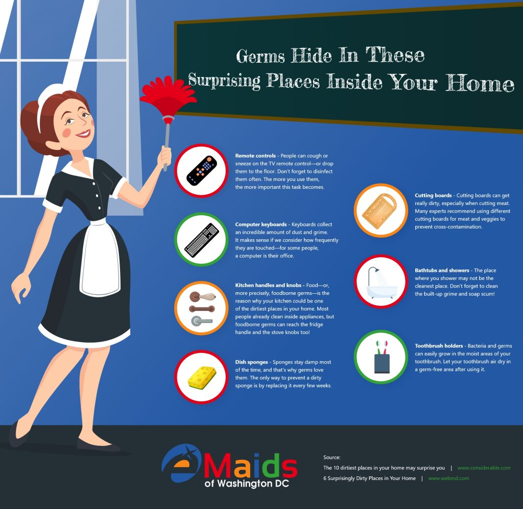 Germs Hide In These Surprising Places Inside Your Home